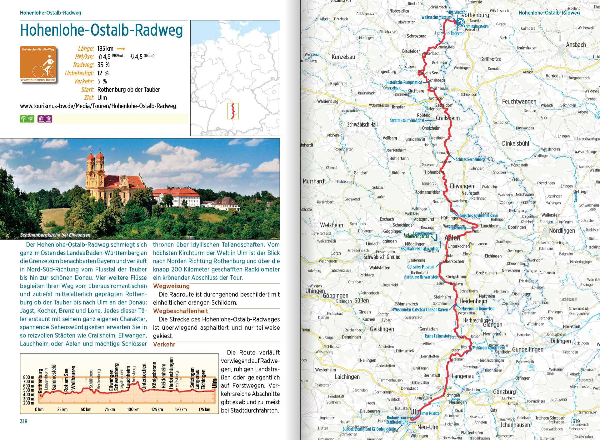 bikeline Überblickswerke - Beispielseite Radfernwege