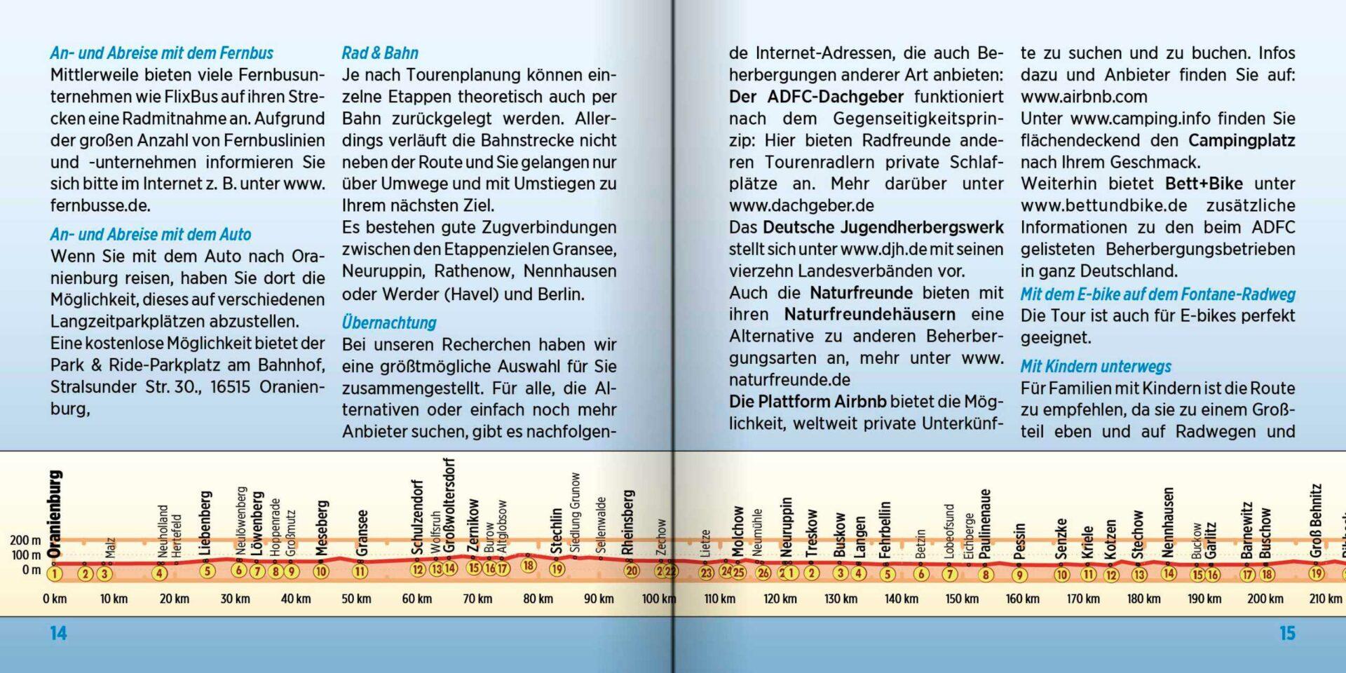 Radtourenbuch kompakt - Ansichtsseite 14+15